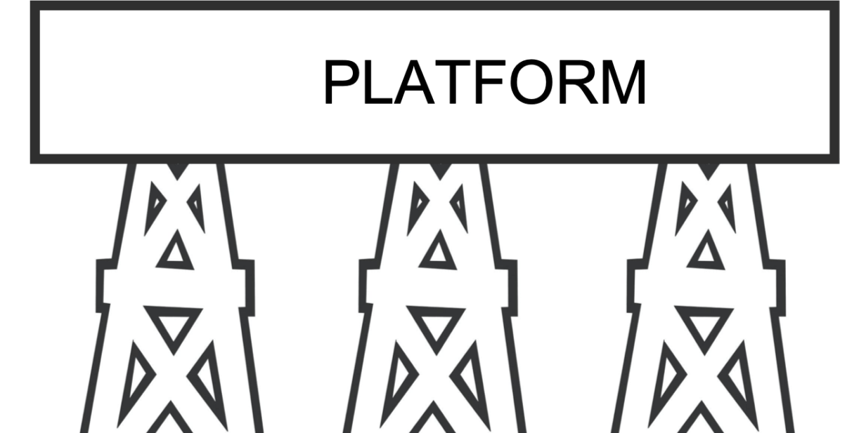 ligtol.nl-platform-economie